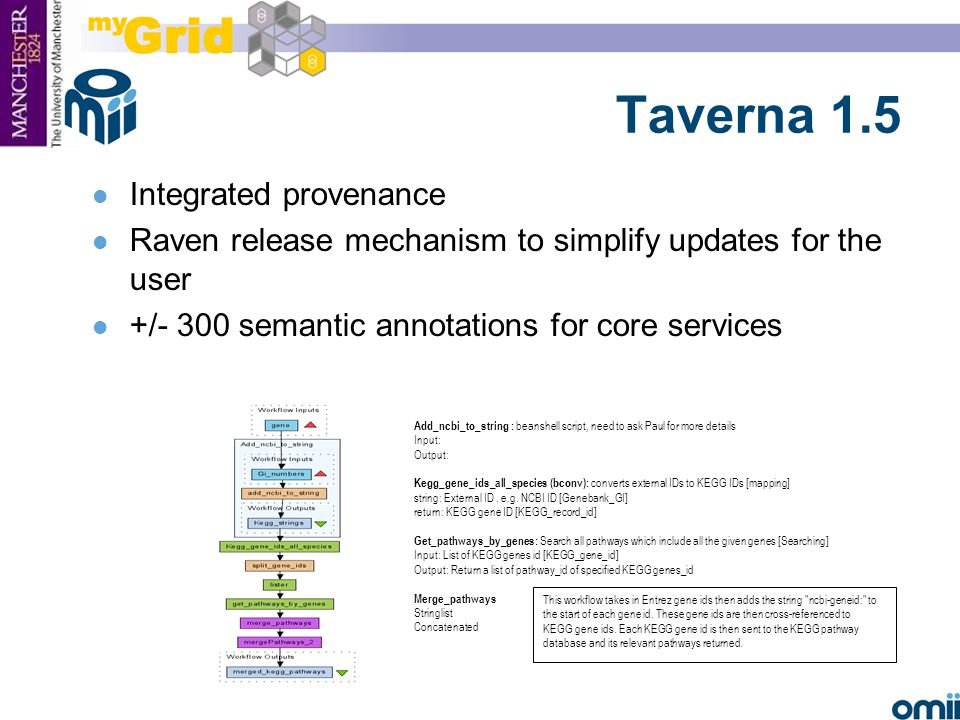 42 Integrated provenance Raven release mechanism to simplify updates for the user +/- 300 semantic annotations for core services Add_ncbi_to_string : beanshell script, need to ask Paul for more details Input: Output: Kegg_gene_ids_all_species (bconv): converts external IDs to KEGG IDs [mapping] string: External ID.