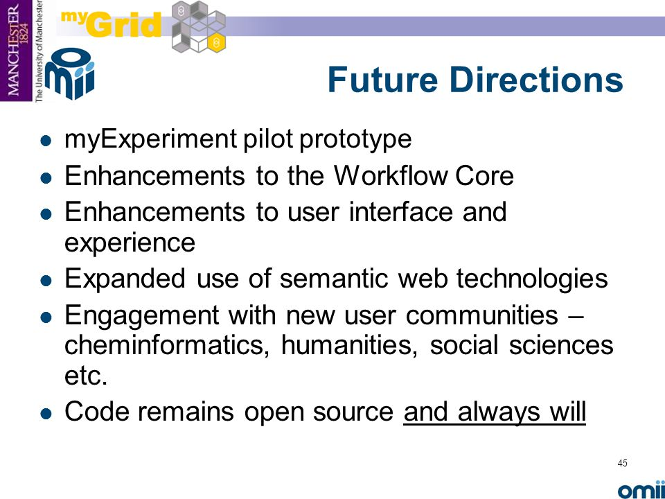 45 Future Directions myExperiment pilot prototype Enhancements to the Workflow Core Enhancements to user interface and experience Expanded use of semantic web technologies Engagement with new user communities – cheminformatics, humanities, social sciences etc.