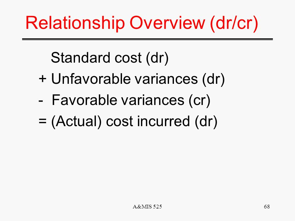 A&MIS 52567 Relationship Overview Standard cost + Unfavorable variances - Favorable variances = (Actual) cost incurred (GAAP)