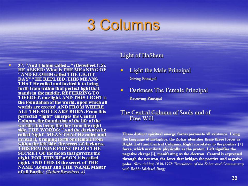 38 3 Columns  37. And Elohim called... (Beresheet 1:5).