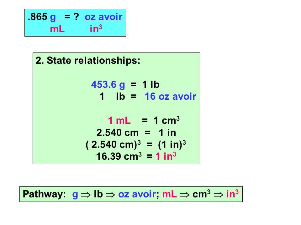 2. State relationships: 453.6 g = 1 lb 1 lb = 16 oz avoir 1 mL = 1 cm 3 2.540 cm = 1 in ( 2.540 cm) 3 = (1 in) 3 16.39 cm 3 = 1 in 3.865 g = ? oz avoi