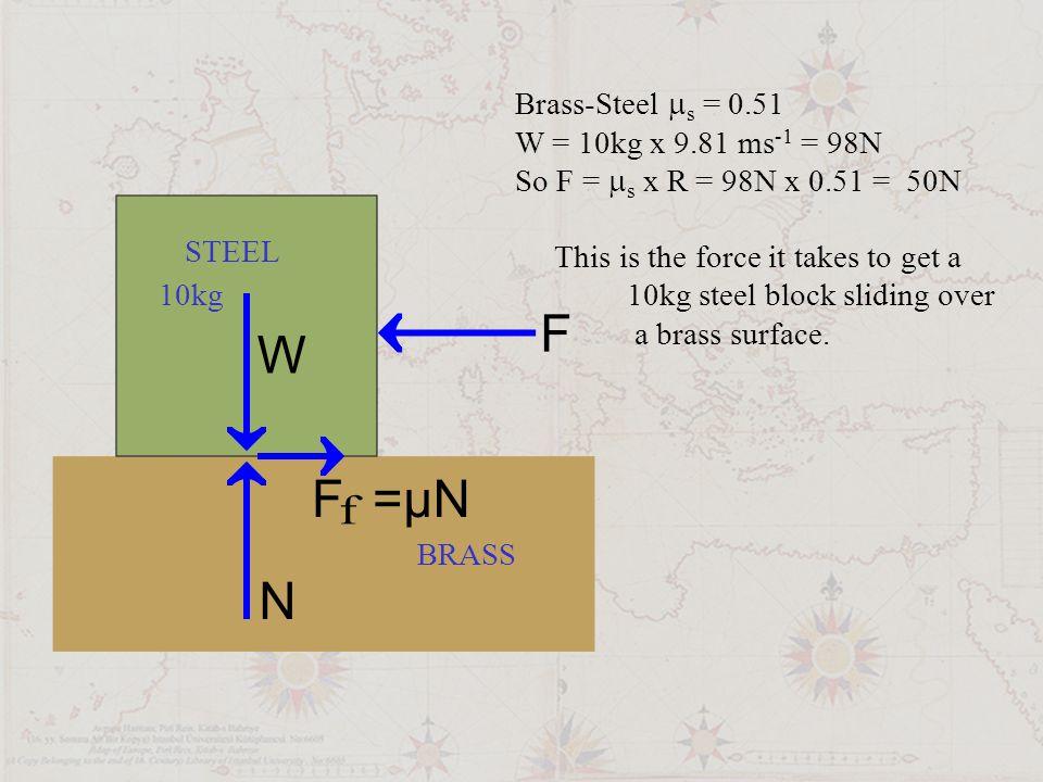 BRASS STEEL Brass-Steel  s = 0.51 W = 10kg x 9.81 ms -1 = 98N So F =  s x R = 98N x 0.51 = 50N This is the force it takes to get a 10kg steel block
