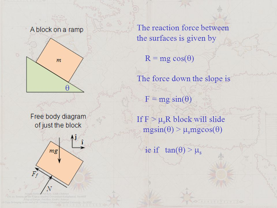 The reaction force between the surfaces is given by R = mg cos(  ) The force down the slope is F = mg sin(  ) If F >  s R block will slide mgsin( 
