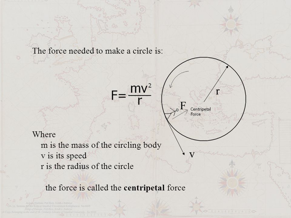 The force needed to make a circle is: Where m is the mass of the circling body v is its speed r is the radius of the circle the force is called the ce