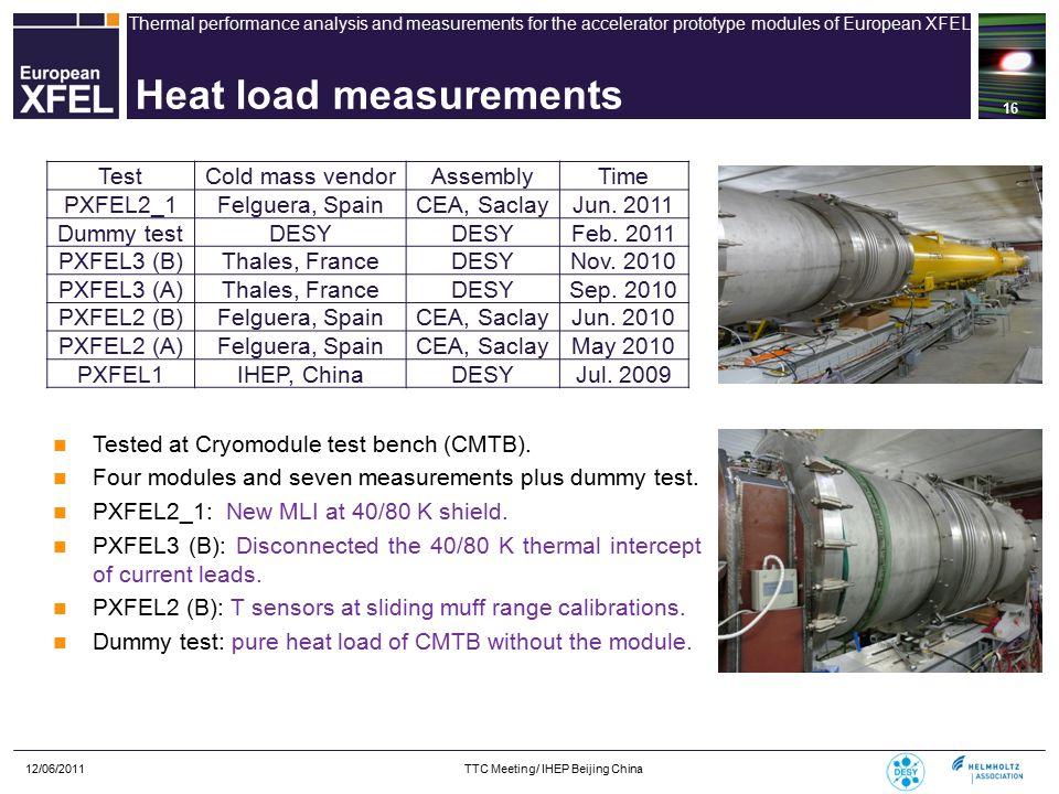 Thermal performance analysis and measurements for the accelerator prototype modules of European XFEL 12/06/2011 TTC Meeting/ IHEP Beijing China 16 Heat load measurements TestCold mass vendorAssemblyTime PXFEL2_1Felguera, SpainCEA, SaclayJun.
