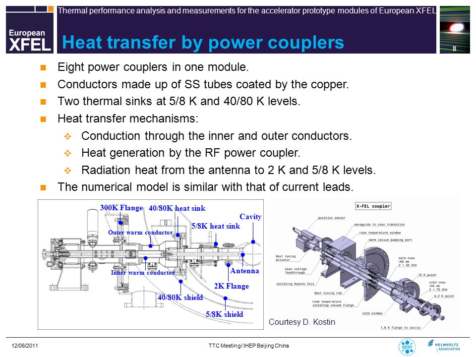 Thermal performance analysis and measurements for the accelerator prototype modules of European XFEL 12/06/2011 TTC Meeting/ IHEP Beijing China 9 ConductorSegmentD, mmL, mmtss, mmtcu, µm Copper RRR Components Outer conductor 40/80 K 1712030.2510 SS bellow 262791.510 SS tube 392651.510 SS tube Inner conductor 40/80 K 123209230 10 SS tube 2261550.1530 10 SS bellow 323100.6230 10 SS tube Outer conductor 5/8 K 140661.510 SS tube 246.51860.210 SS bellow Outer conductor 2 K 146.59.51.2510 SS tube 24017.11.510 SS tube Heat transfer by power couplers LevelT C,KT H,Kq CP1, Wq CP2, WConductor 2 K240.010.02Outer conductor 5/8 K4700,20.2Outer conductor 40/80 K 703001.41.1Outer conductor 703000.90.8Inner conductor Basic parameters of the power coupler Comparisons with DESY previous model (M.
