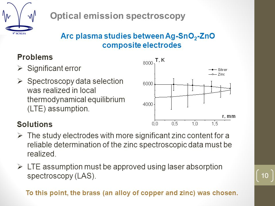 10 Problems  Significant error  Spectroscopy data selection was realized in local thermodynamical equilibrium (LTE) assumption.
