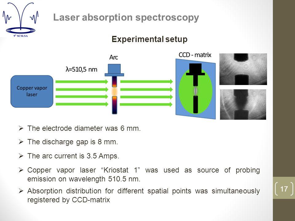 Experimental setup 17 Laser absorption spectroscopy  The electrode diameter was 6 mm.