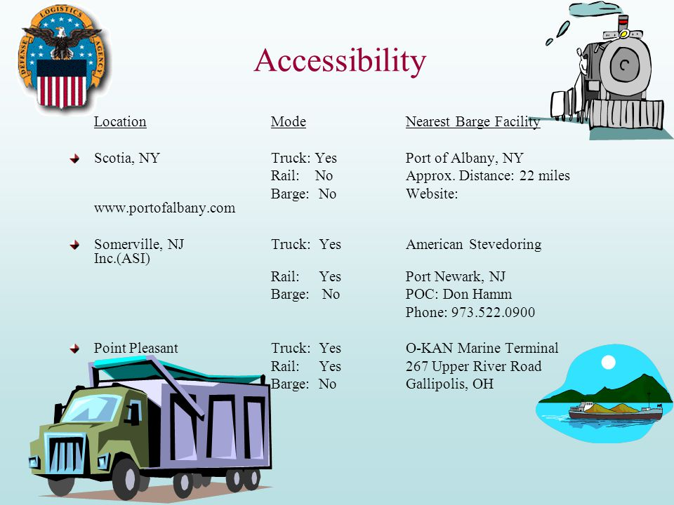 Accessibility LocationModeNearest Barge Facility Warren, OHTruck: Yes1.