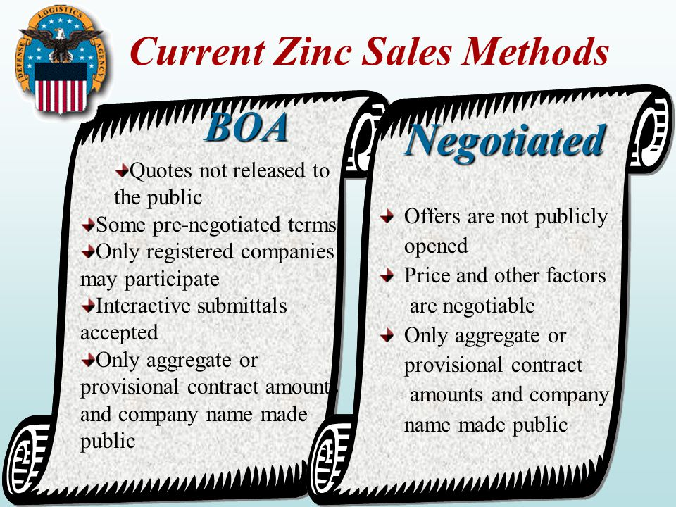 Negotiated Offers are not publicly opened Price and other factors are negotiable Only aggregate or provisional contract amounts and company name made public Current Zinc Sales Methods Quotes not released to the public Some pre-negotiated terms Only registered companies may participate Interactive submittals accepted Only aggregate or provisional contract amounts and company name made public BOA BOA
