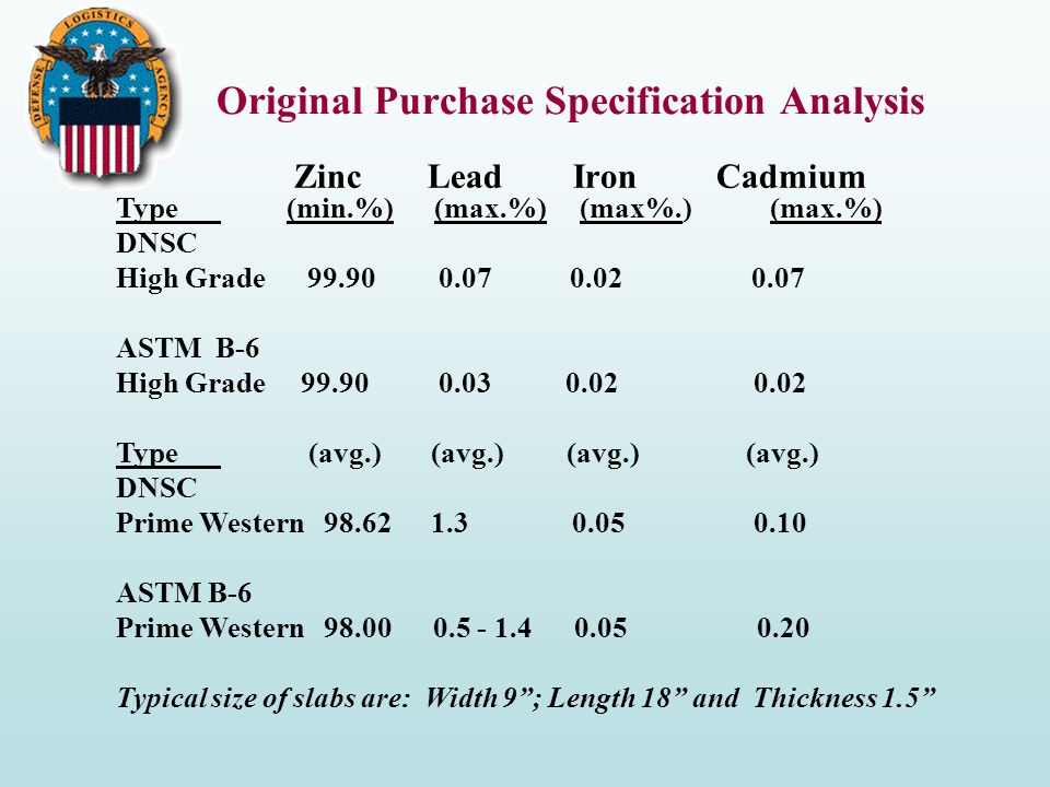 Original Purchase Specification Analysis Zinc Lead IronCadmium Type (min.%) (max.%) (max%.) (max.%) DNSC High Grade 99.90 0.07 0.02 0.07 ASTM B-6 High Grade 99.90 0.03 0.02 0.02 Type (avg.)(avg.) (avg.)(avg.) DNSC Prime Western 98.621.3 0.05 0.10 ASTM B-6 Prime Western 98.00 0.5 - 1.4 0.05 0.20 Typical size of slabs are: Width 9 ; Length 18 and Thickness 1.5