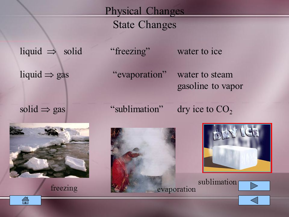 Physical Changes State Changes liquid  solid freezing water to ice liquid  gas evaporation water to steam gasoline to vapor solid  gas sublimation dry ice to CO 2 freezing evaporation sublimation