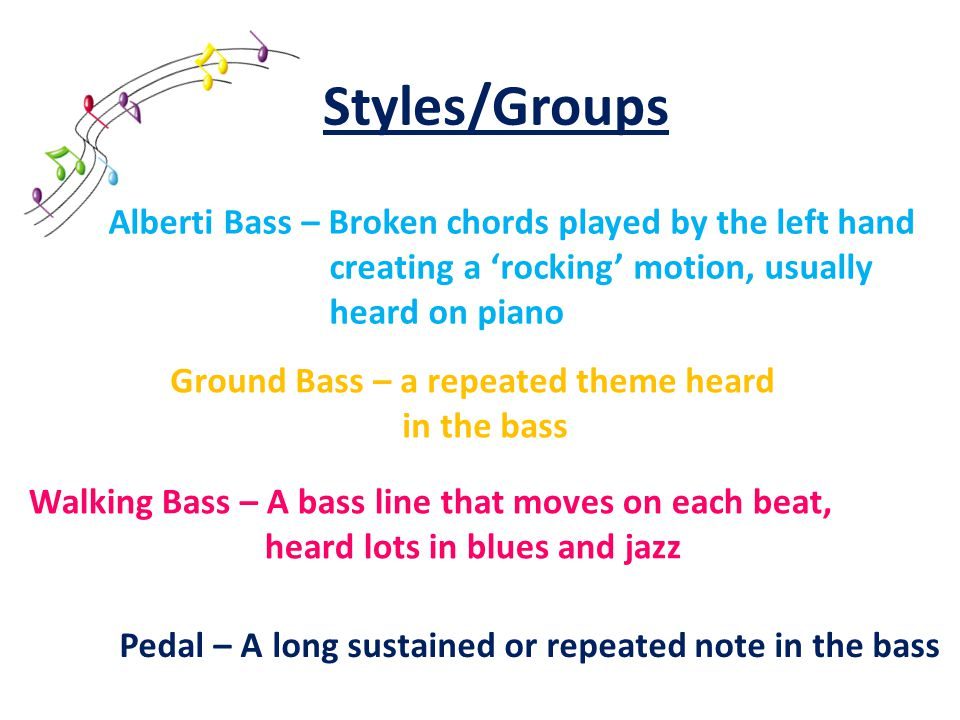 Styles/Groups Ground Bass – a repeated theme heard in the bass Alberti Bass – Broken chords played by the left hand creating a 'rocking' motion, usually heard on piano Walking Bass – A bass line that moves on each beat, heard lots in blues and jazz Pedal – A long sustained or repeated note in the bass