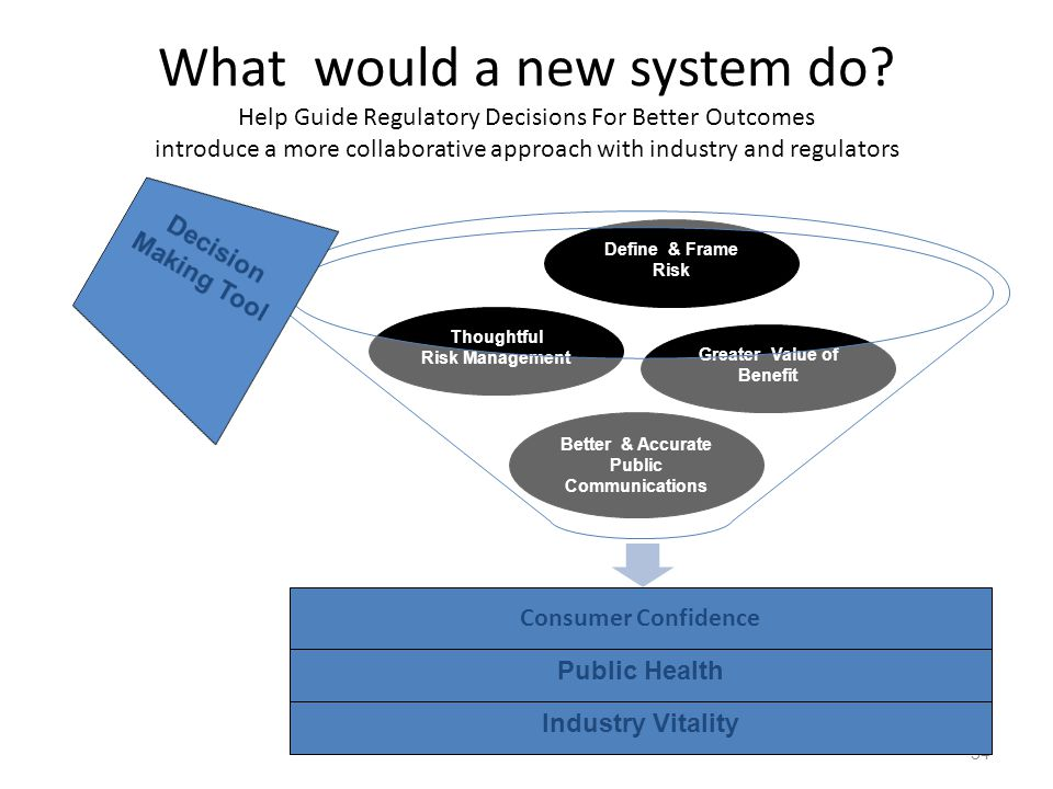 What would a new system do.