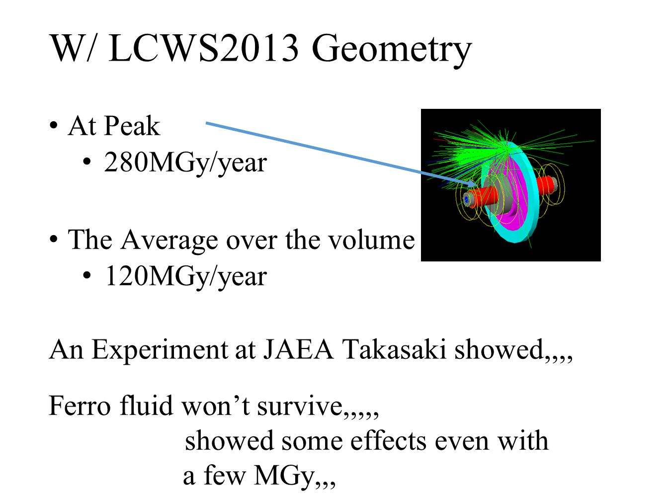 W/ LCWS2013 Geometry At Peak 280MGy/year The Average over the volume 120MGy/year An Experiment at JAEA Takasaki showed,,,, Ferro fluid won't survive,,,,, showed some effects even with a few MGy,,,