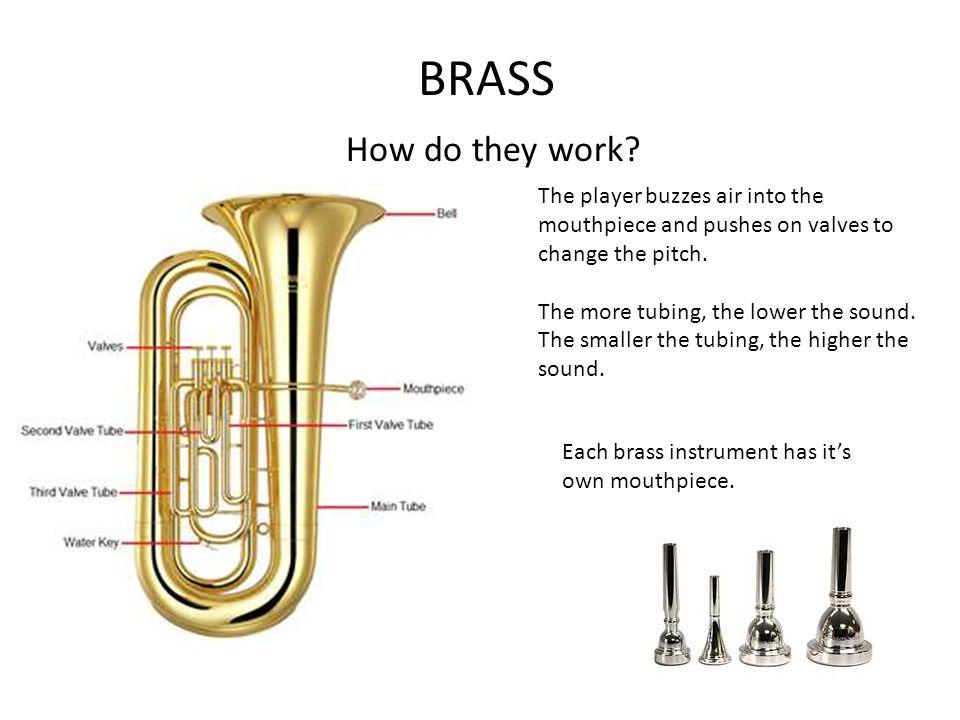 BRASS How do they work.