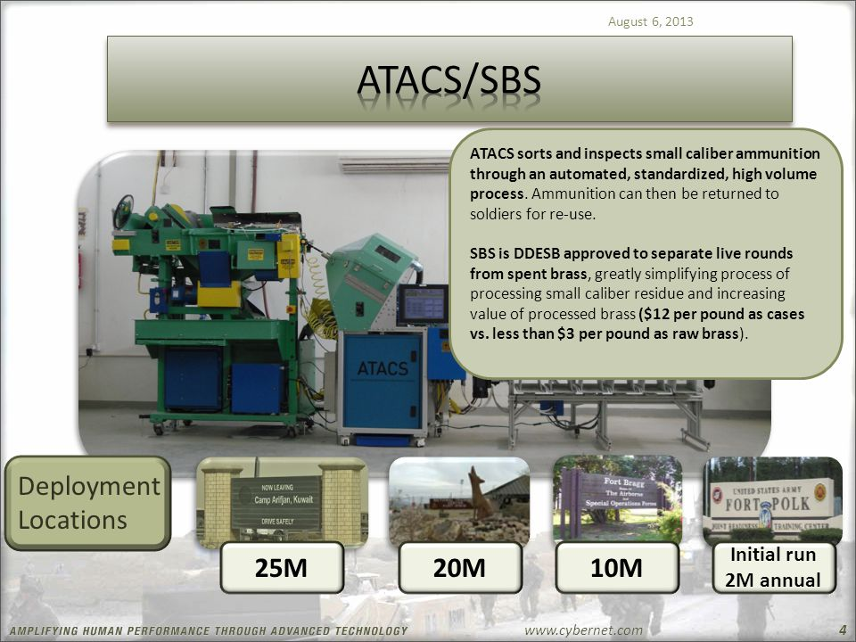 www.cybernet.com August 6, 2013 4 Deployment Locations 25M20M10M Initial run 2M annual ATACS sorts and inspects small caliber ammunition through an automated, standardized, high volume process.