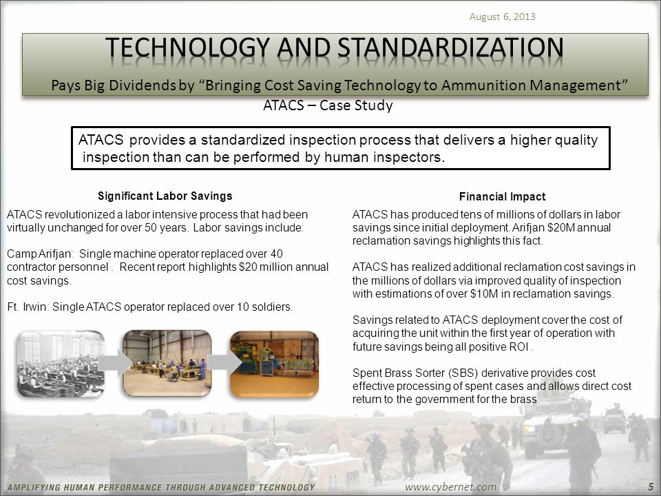 www.cybernet.com August 6, 2013 5 Pays Big Dividends by Bringing Cost Saving Technology to Ammunition Management ATACS – Case Study Significant Labor Savings ATACS revolutionized a labor intensive process that had been virtually unchanged for over 50 years.