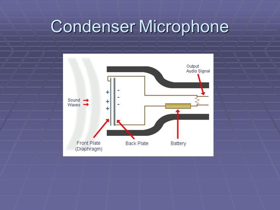 Condenser Microphone + + - - + -