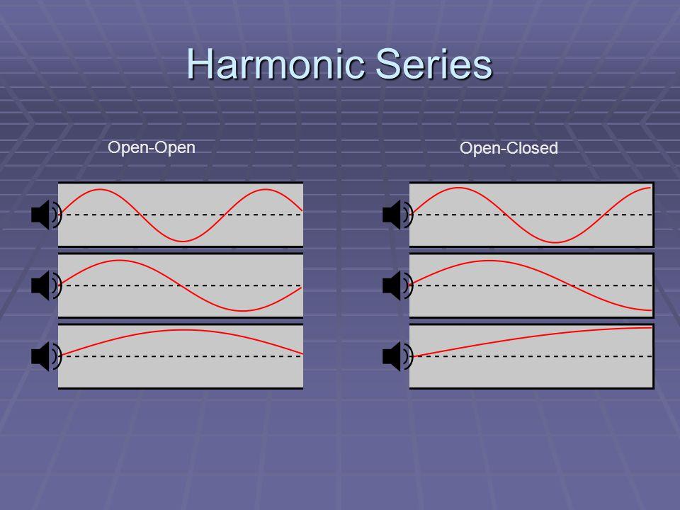 Harmonic Series Open-Open Open-Closed