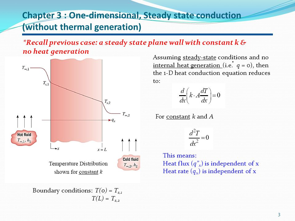 Chapter 3 : One-dimensional, Steady state conduction (with thermal generation) 4 3.2 A plane wall with internal heat generation Assuming steady-state conditions and internal heat generation (i.e.
