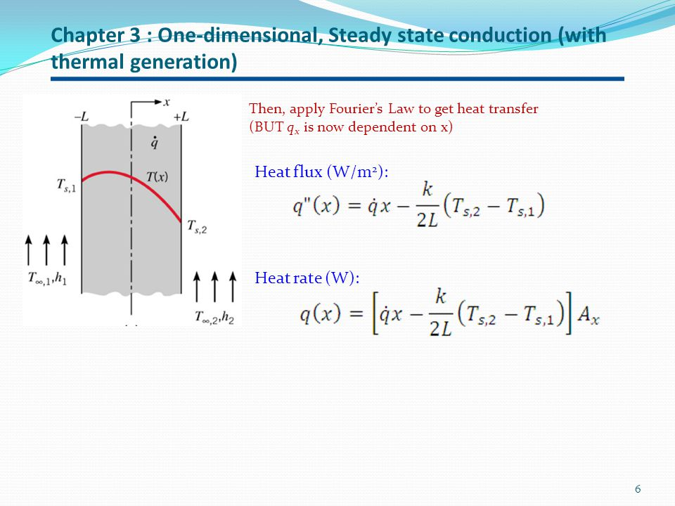 Chapter 3d : Heat transfer from extended surface 27  To simplify the equation, we define an excess temperature ( the reduced temperature) as:  The previous equation becomes: where, * m also known as fin parameter Eq.