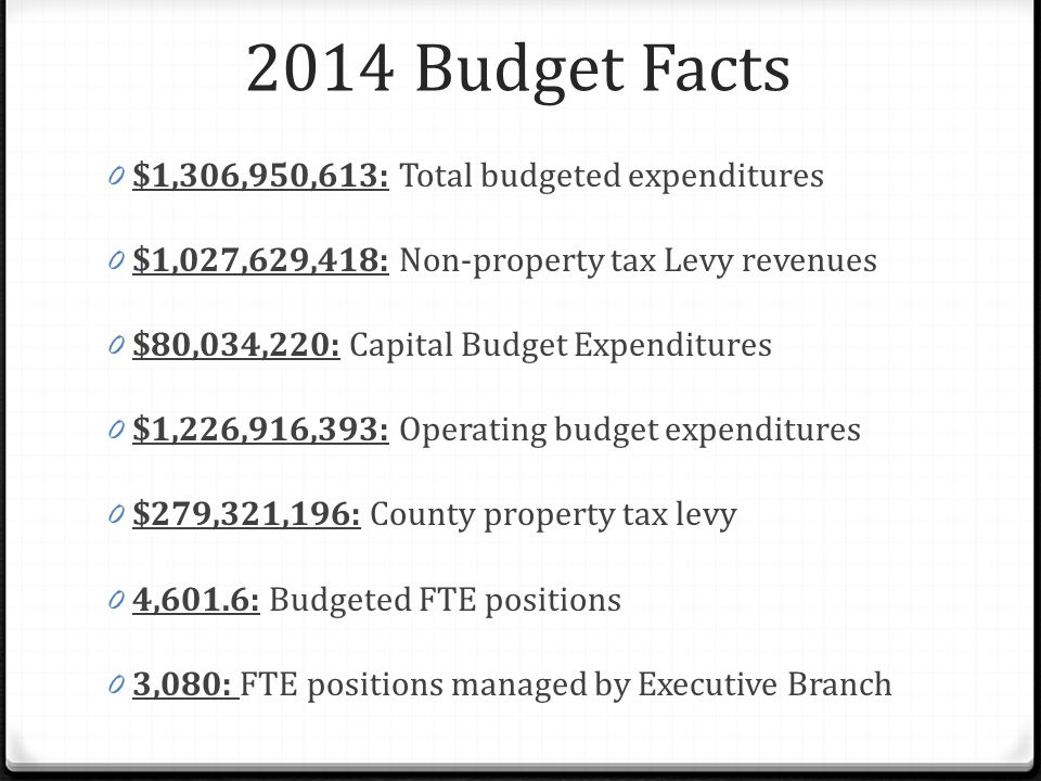 2014 Budget Facts 0 $1,306,950,613: Total budgeted expenditures 0 $1,027,629,418: Non-property tax Levy revenues 0 $80,034,220: Capital Budget Expendi