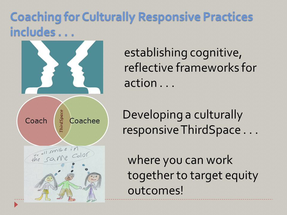 Coaching for Culturally Responsive Practices includes...