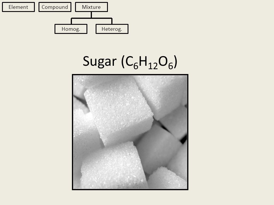 Sugar (C 6 H 12 O 6 ) Element Compound Mixture Homog.Heterog.