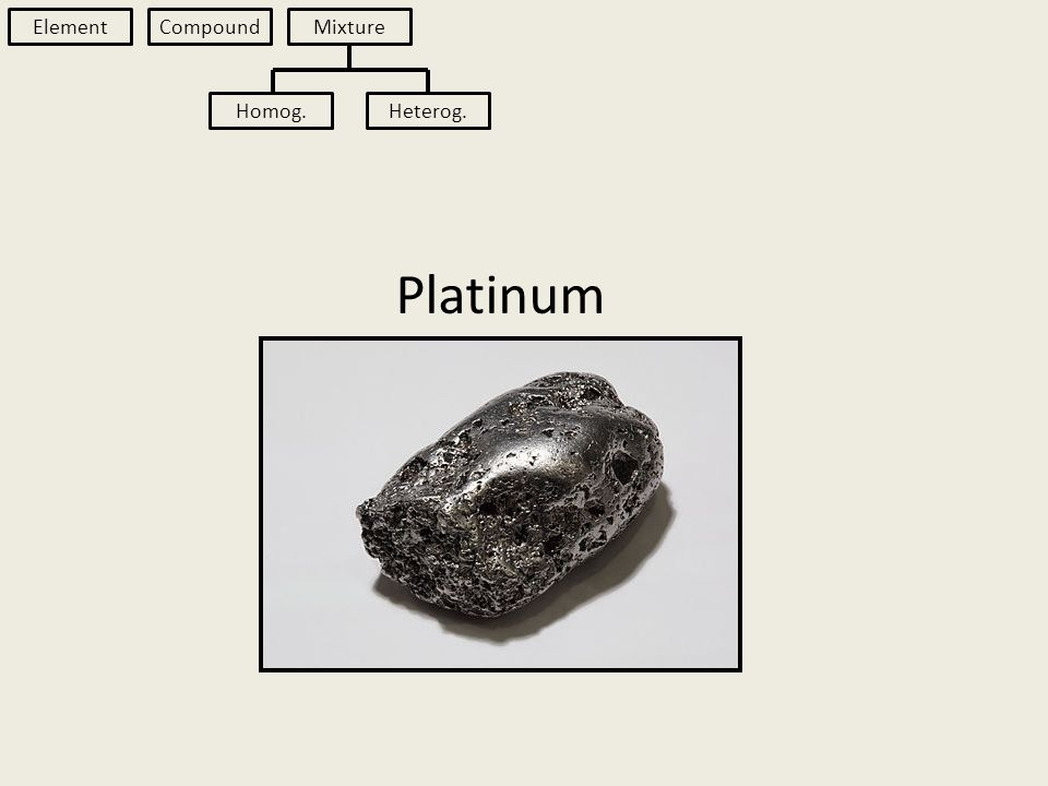Platinum Element Compound Mixture Homog.Heterog.