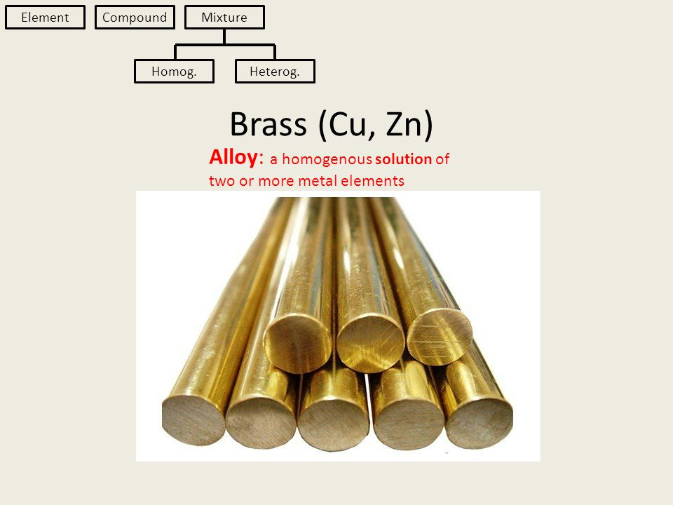 Brass (Cu, Zn) Element Compound Mixture Homog.Heterog.