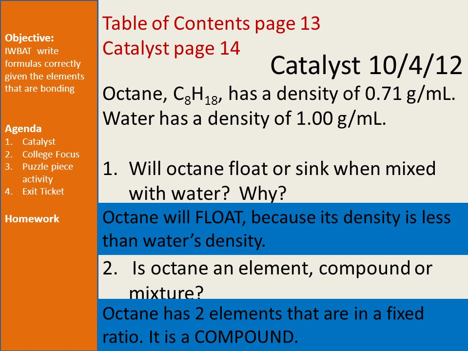 Catalyst 10/4/12 Objective: IWBAT write formulas correctly given the elements that are bonding Agenda 1.Catalyst 2.College Focus 3.Puzzle piece activity 4.Exit Ticket Homework Catalyst Checkers.