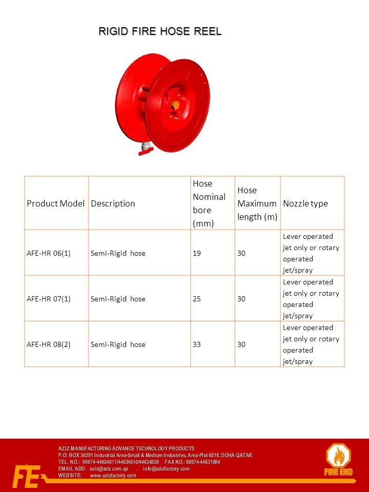 RIGID FIRE HOSE REEL Product ModelDescription Hose Nominal bore (mm) Hose Maximum length (m) Nozzle type AFE-HR 06(1)Semi-Rigid hose1930 Lever operate