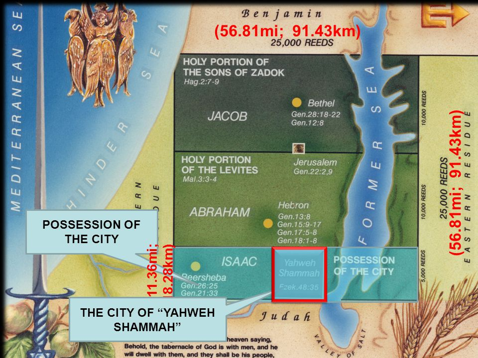 (56.81mi; 91.43km) POSSESSION OF THE CITY (11.36mi; 18.28km) THE CITY OF YAHWEH SHAMMAH
