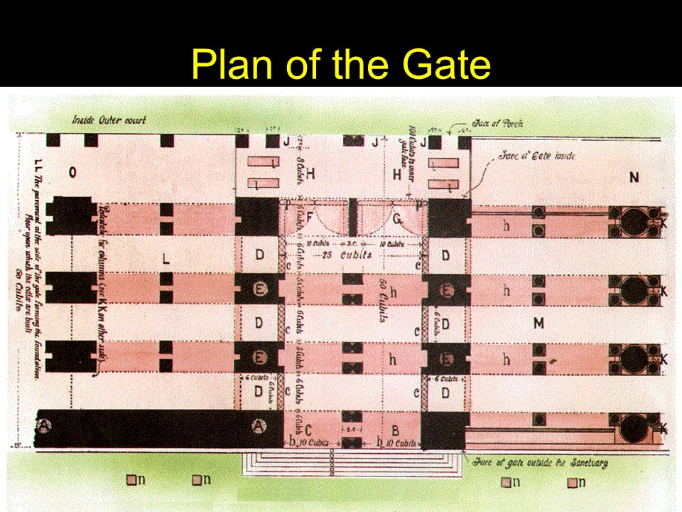 Plan of the Gate