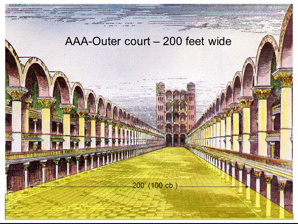 AAA-Outer court – 200 feet wide 200' (100 cb.)
