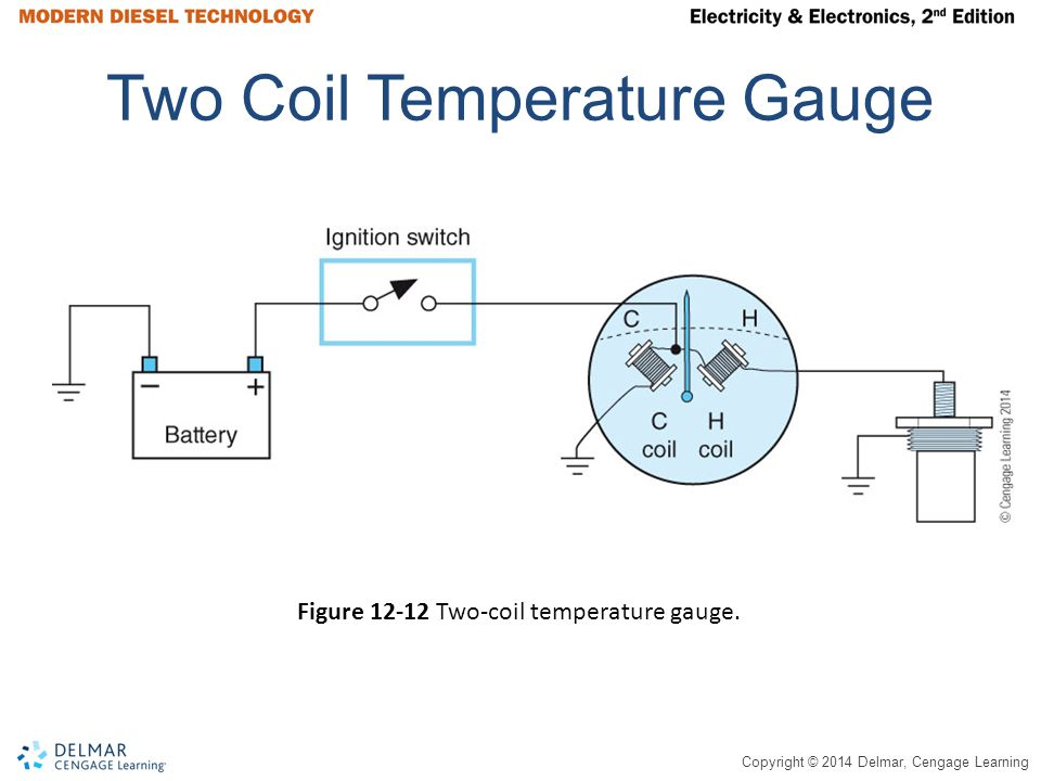 Copyright © 2014 Delmar, Cengage Learning Two Coil Temperature Gauge Figure 12-12 Two-coil temperature gauge.