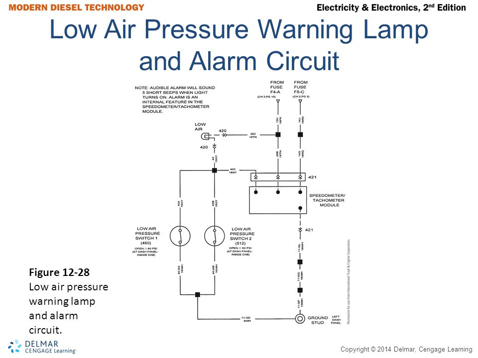 Copyright © 2014 Delmar, Cengage Learning Low Air Pressure Warning Lamp and Alarm Circuit Figure 12-28 Low air pressure warning lamp and alarm circuit.