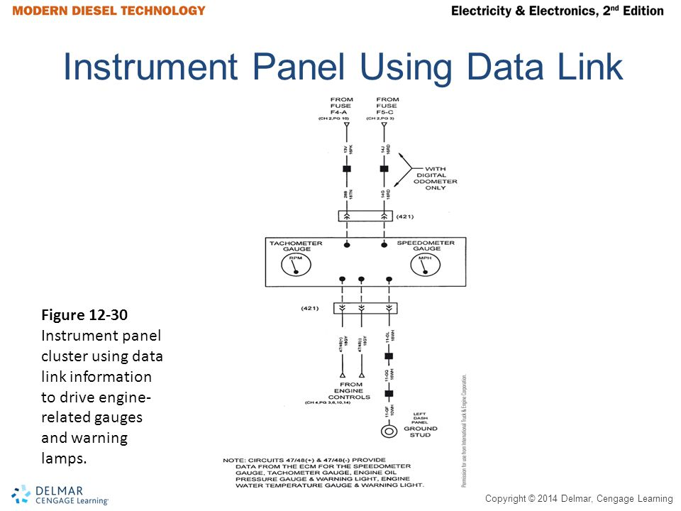 Copyright © 2014 Delmar, Cengage Learning Instrument Panel Using Data Link Figure 12-30 Instrument panel cluster using data link information to drive engine- related gauges and warning lamps.