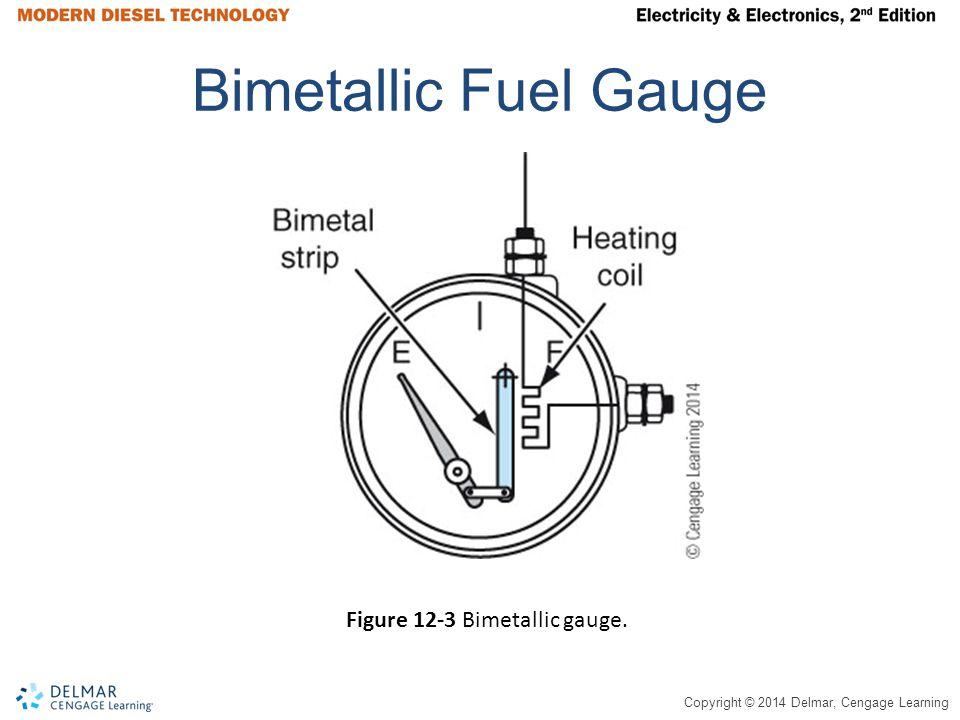 Copyright © 2014 Delmar, Cengage Learning Bimetallic Fuel Gauge Figure 12-3 Bimetallic gauge.
