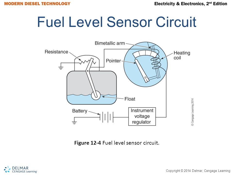 Copyright © 2014 Delmar, Cengage Learning Fuel Level Sensor Circuit Figure 12-4 Fuel level sensor circuit.