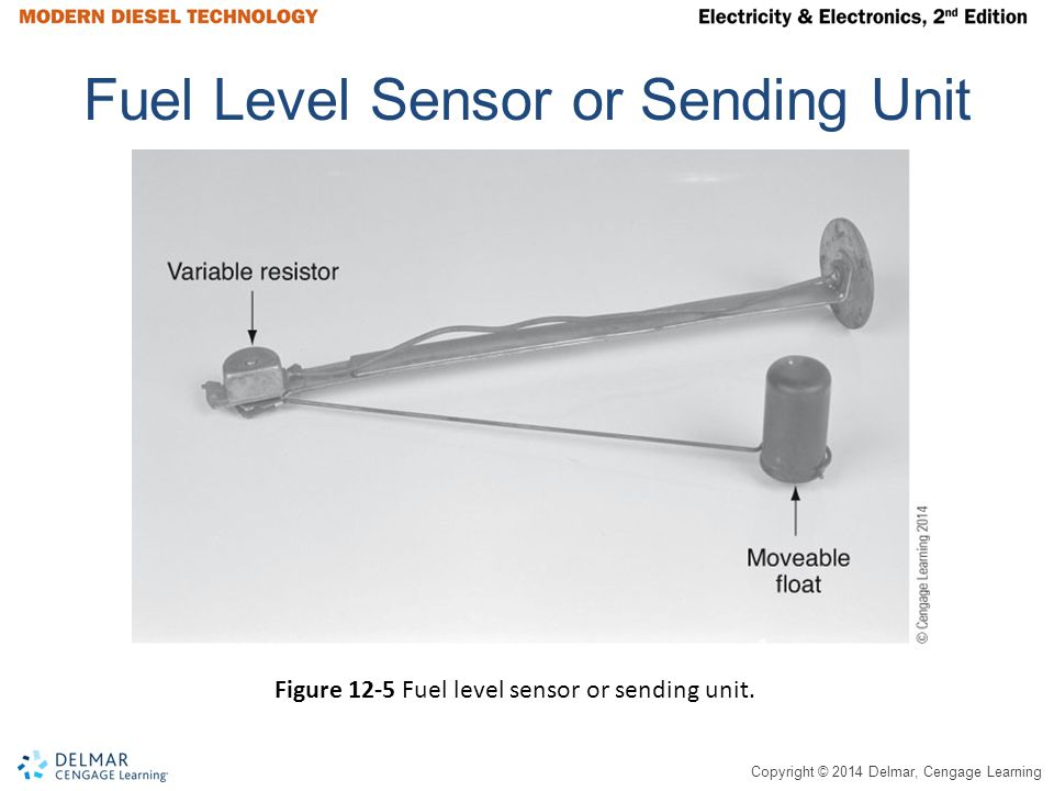 Copyright © 2014 Delmar, Cengage Learning Fuel Level Sensor or Sending Unit Figure 12-5 Fuel level sensor or sending unit.