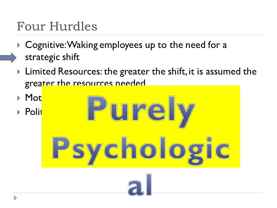 Four Hurdles  Cognitive: Waking employees up to the need for a strategic shift  Limited Resources: the greater the shift, it is assumed the greater