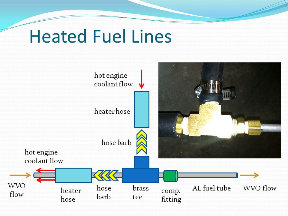Heated Fuel Lines heater hose hose barb brass tee comp.