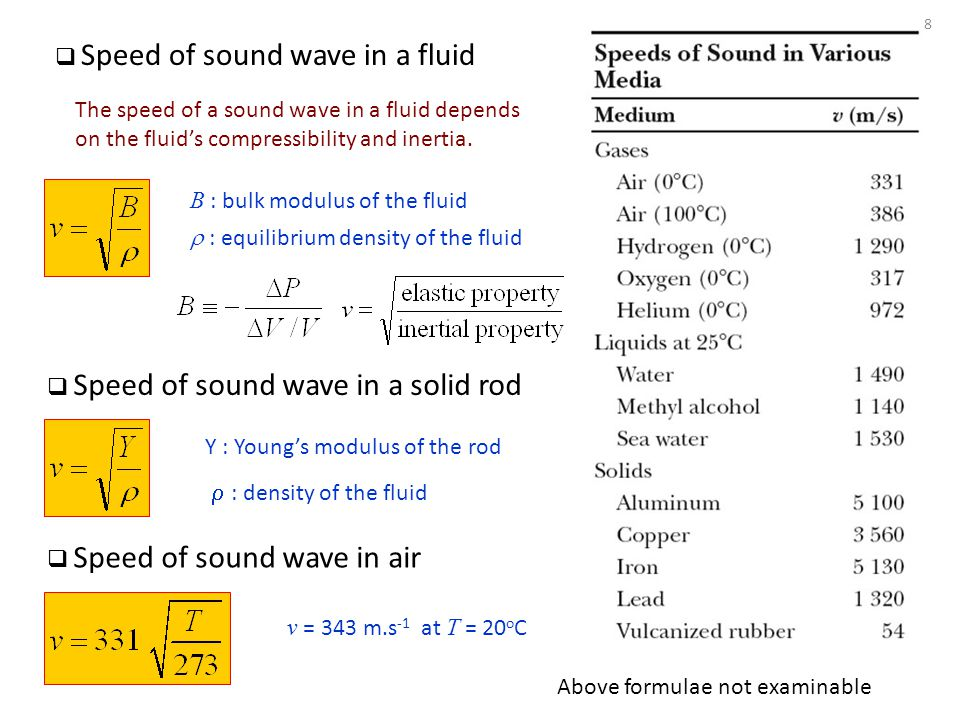 Sound wave in a pipe with one closed and one open end (stopped pipe) 38 STANDING WAVES IN AIR COLUMNS (PIPES)