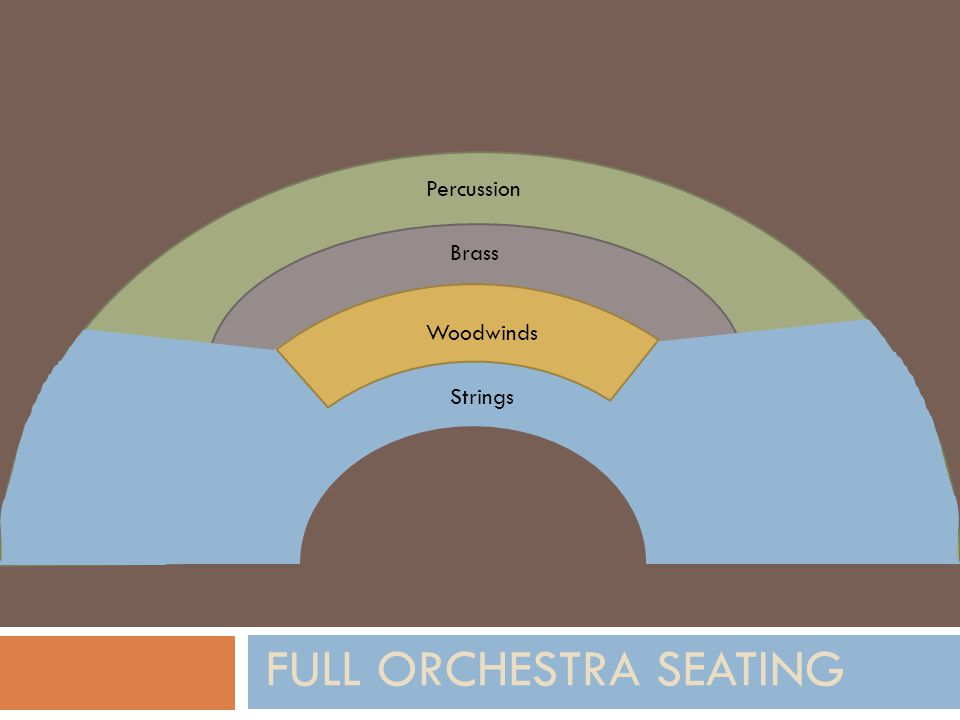 s FULL ORCHESTRA SEATING Brass Percussion Strings Woodwinds