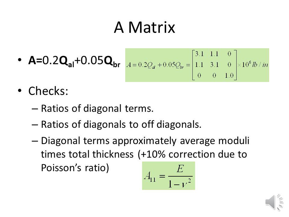 Example 2.3.1