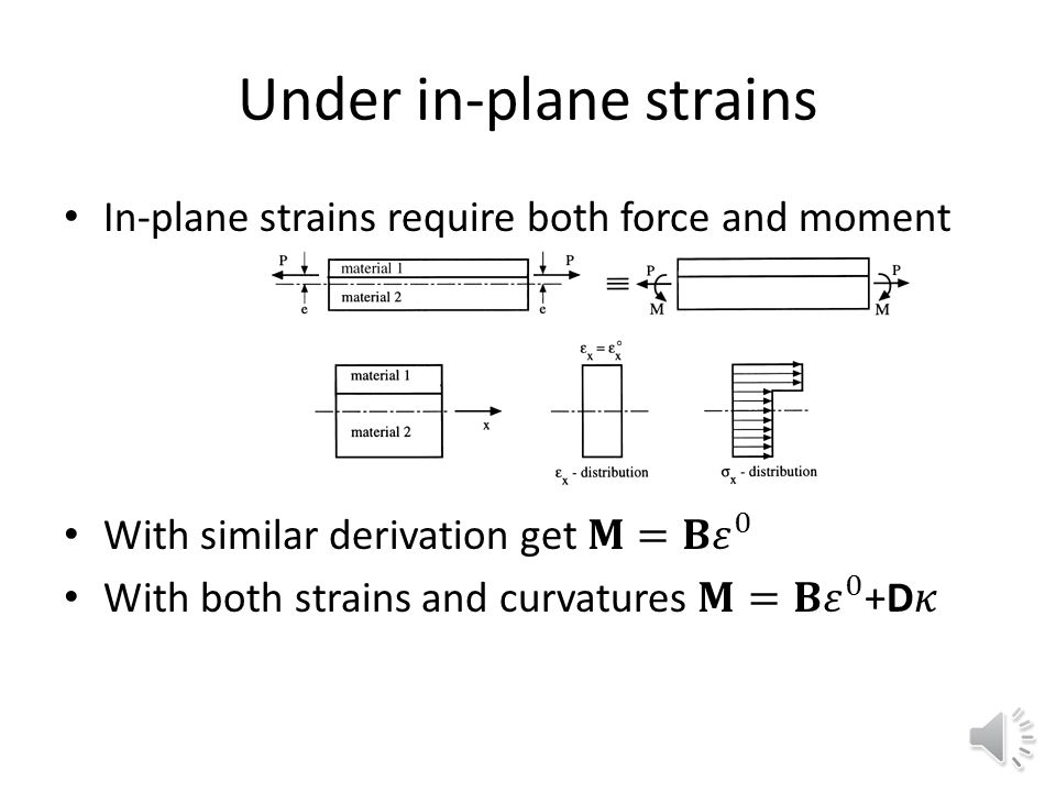 B-matrix Force resultants needed to produce pure bending How can we see that is B zero for symmetrical laminate.