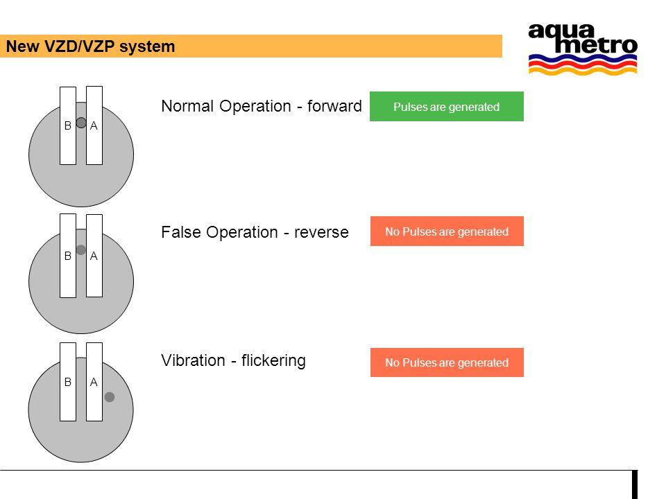 New VZD/VZP system B A B A B A Normal Operation - forward False Operation - reverse Vibration - flickering A – B – A - B – A - B – A - B – A - B – A -