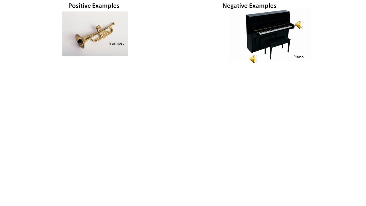 Positive ExamplesNegative Examples Trumpet